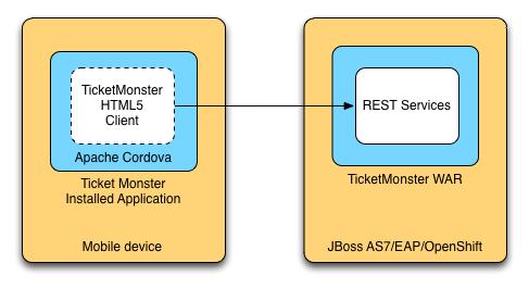ticket monster tutorial gfx ticket monster hybrid 4